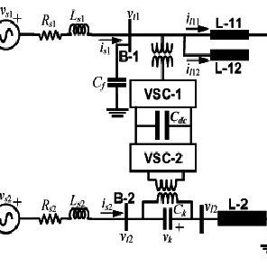 (PDF) Power Quality Improvement Using Interline Unified