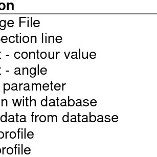(PDF) Application of PERT in geo-scientific software