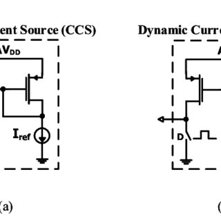 Current source circuits: (a) Constant current source