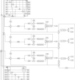 matlab simulink based complete three area block diagram comprise steam hydro and diesel [ 850 x 1132 Pixel ]