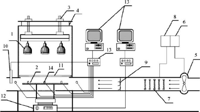 infrared wire diagram