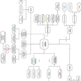 Pseudo-code description of the algorithm used to compute