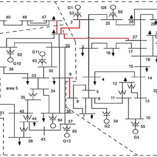 (PDF) Improved Power System Stability Using Backtracking