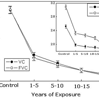 (PDF) Impact of Organic Solvents and Environmental