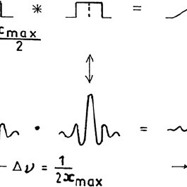 (𝗣𝗗𝗙) FOURIER TRANSFORM INFRARED SPECTROSCOPY