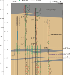 hydrogeologic cross section based on cpt site characterization [ 839 x 1199 Pixel ]