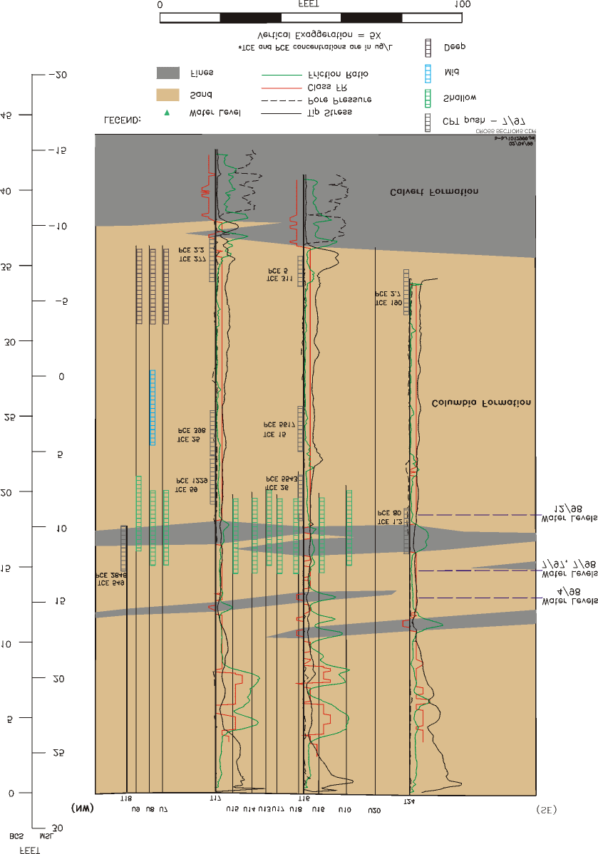 medium resolution of hydrogeologic cross section based on cpt site characterization