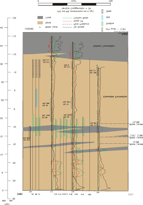 small resolution of hydrogeologic cross section based on cpt site characterization
