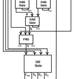f g block diagram wiring diagram forward f g block diagram [ 648 x 1336 Pixel ]