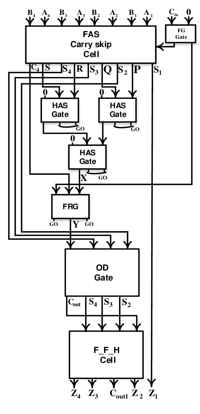 medium resolution of f g block diagram wiring diagram forward f g block diagram
