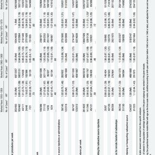 (PDF) Cataract Risk in a Cohort of U.S. Radiologic