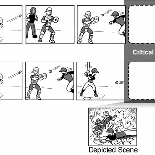 Simple visual narrative sequences. (a) shows a sequence
