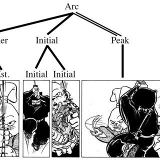 (PDF) A multimodal parallel architecture: A cognitive