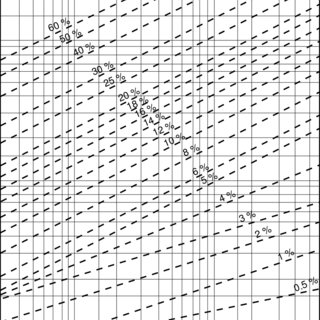 (PDF) Runoff and Erosion