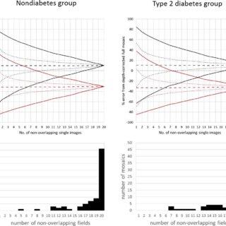 (PDF) Reduced Corneal Nerve Fiber Density in Type 2