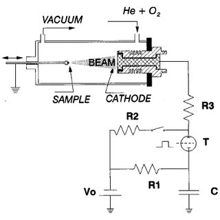 Schematic diagram of the electron gun and discharge