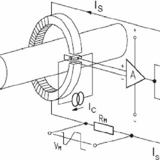 (PDF) Testing Methods and Analysis of the Main Electrical