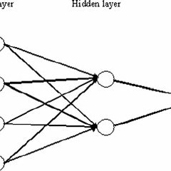 (PDF) Comparison of Artificial Neural Network Methods with