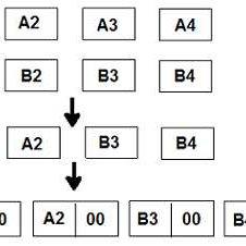(PDF) GPS L2C Signal Acquisition Algorithms for Resource