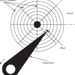 Block diagram of the control system. P (z) = open-loop