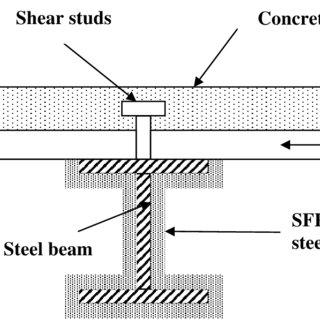 Cross-section of concrete/metal deck & steel beam