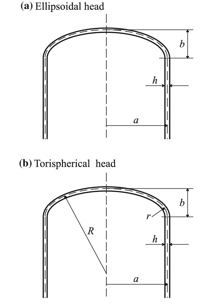 Geometrical parameters of pressure vessels. a Ellipsoidal
