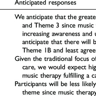 (PDF) Between practice, policy and politics: Music therapy