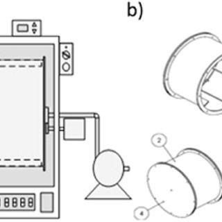 (PDF) Development of a quantitative approach using Raman