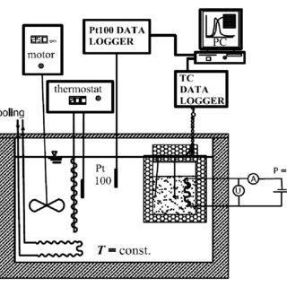 (PDF) KINETIC STUDY OF CALCIUM SULFOALUMINATE CEMENT HYDRATION