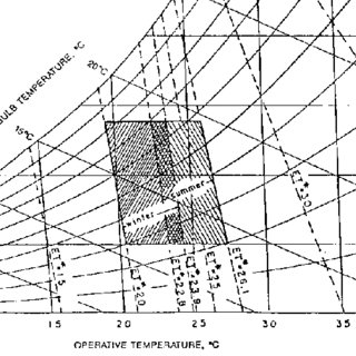 (PDF) THE EFFECTS OF CONSTRUCTION MATERIALS ON THERMAL