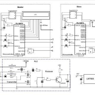 a) PLC master module block diagram; b) PLC slave module
