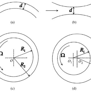 Schematic of contact test with sphere of radius r ס r i at