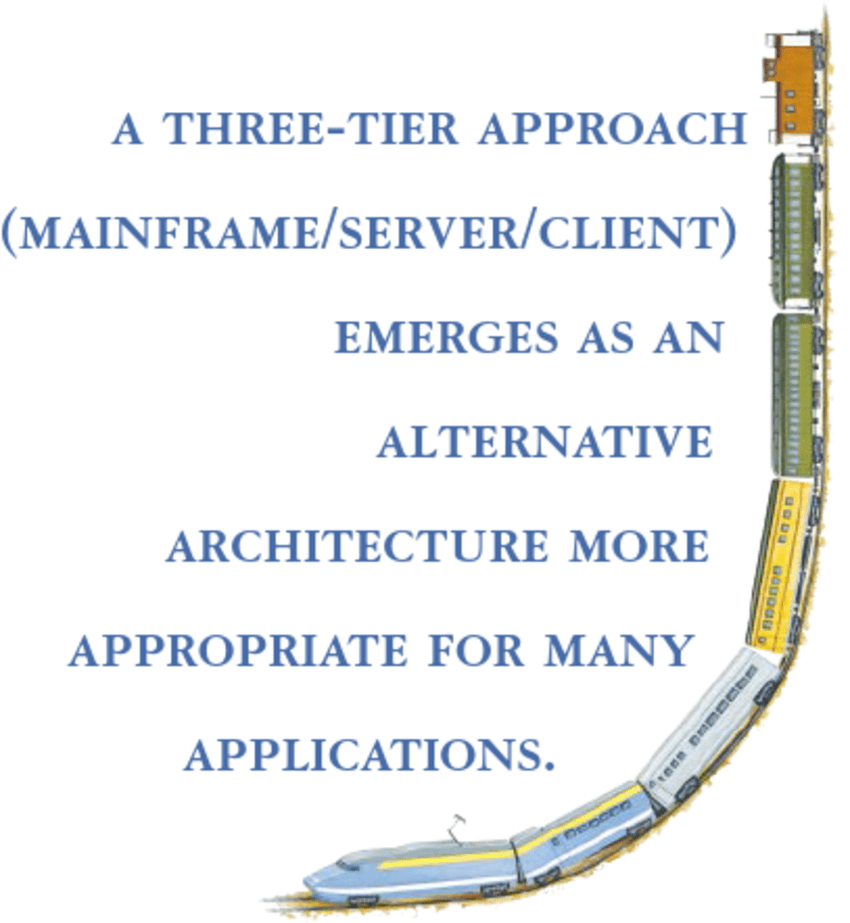 mainframe architecture diagram taco sentry zone valve wiring evolution of application download