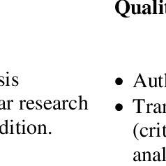 (PDF) Text Analysis Methodologies in Corporate Narrative