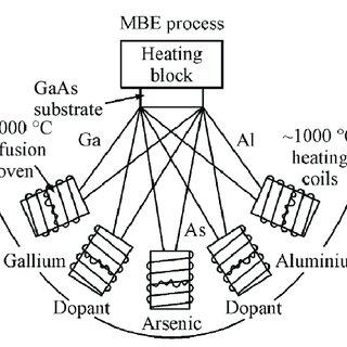 15: Schematic illustration of the undercut problem caused