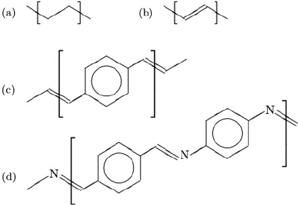 Polymers studied: (a) PE (polyethylene), with each carbon