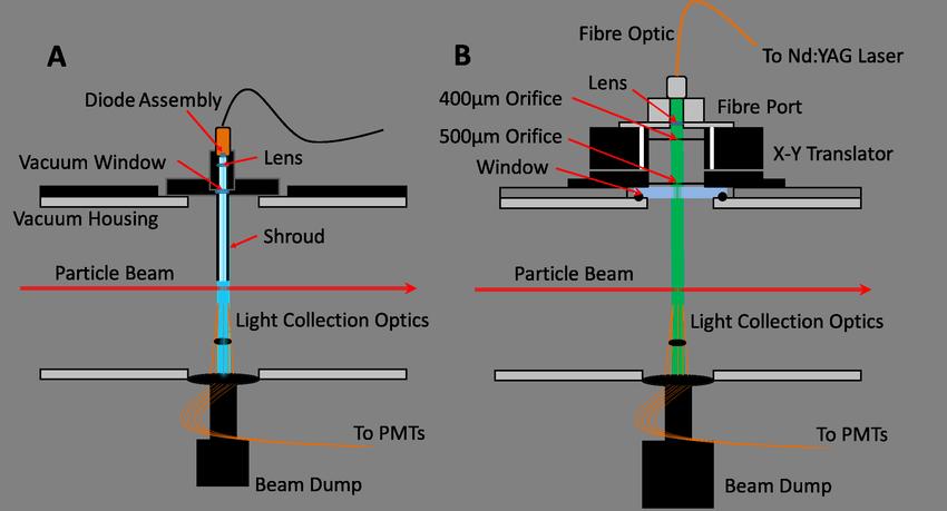 Nd Yag Laser Diagram Free Download Wiring Diagram Schematic