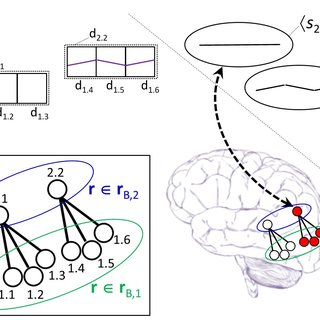(PDF) One Experiment to Start Them All: The Missing Foundation of Consciousness Science