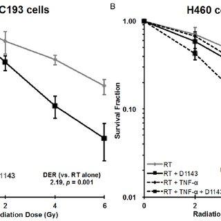 (PDF) Debio 1143, an antagonist of multiple inhibitor-of