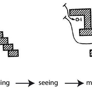 (PDF) Constructive Interpretation in Design Thinking