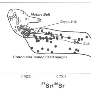 (PDF) Basaltic magmatism and the geodynamics of the East