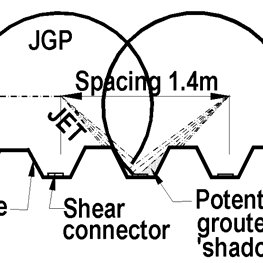 Deflected profile of a combined solder pile/sheet pile