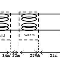 (PDF) Double-Ended Calibration of Fiber-Optic Raman