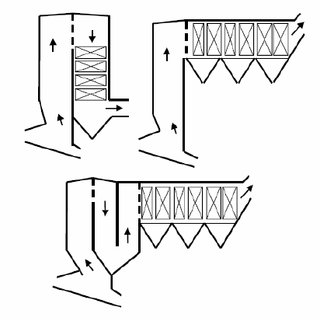 Schematic view of vertical and horizontal designs of