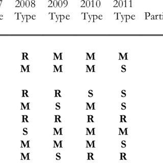 (PDF) Performance Evaluation of Tour de France Cycling
