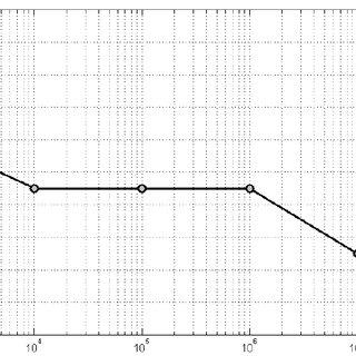 Rf Block Diagram Symbols Rf Antenna Schematic Diagram