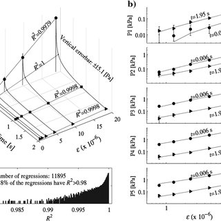 (PDF) Laboratory measurements of seismic attenuation in