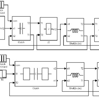 (PDF) Automotive clutch models for real time simulation