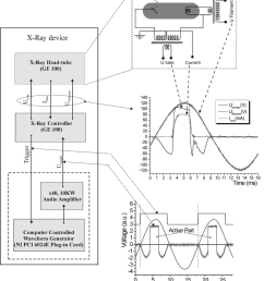 computer controlled bremsstrahlung x ray generator schematic diagram  [ 850 x 980 Pixel ]