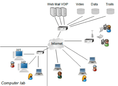 Computer Network Diagram - Wiring Diagram